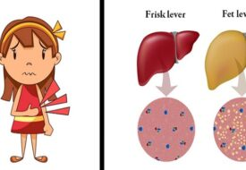 5 varningssignaler på att din lever är sjuk och gör att du går upp i vikt!