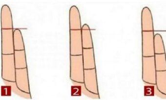 Hur ser dina fingrar ut? Storleken kan säga mycket om din personlighet
